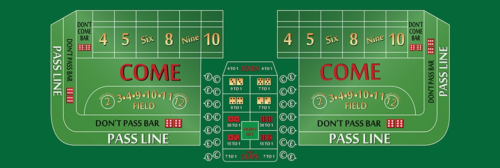 7 to 1 any craps betting 2003 colts vs bucs betting
